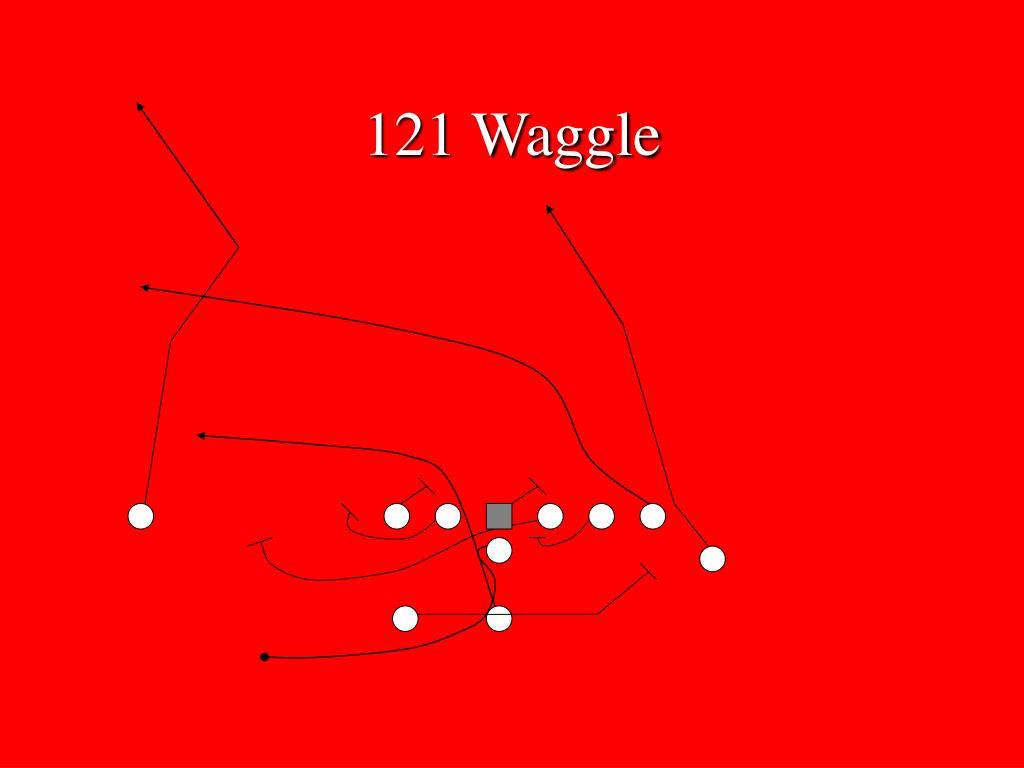 121 Waggle