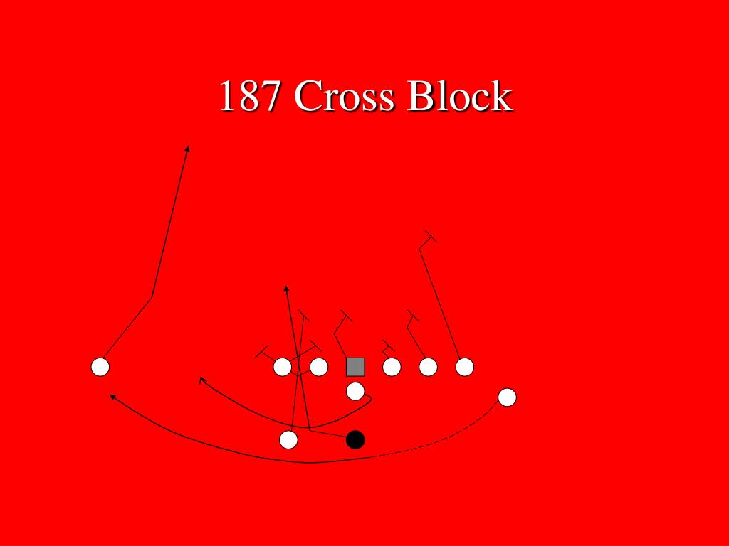 187 Cross Block