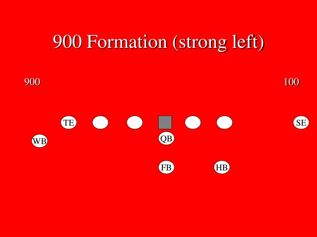 900 Formation (strong left)