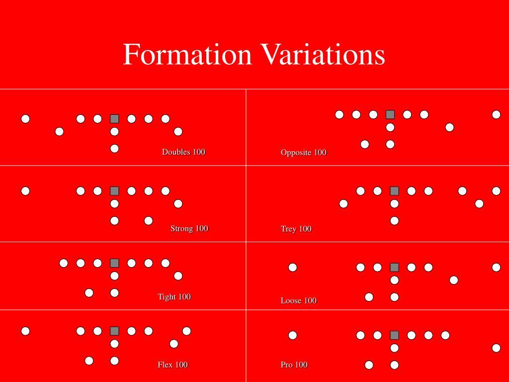 Formation Variations