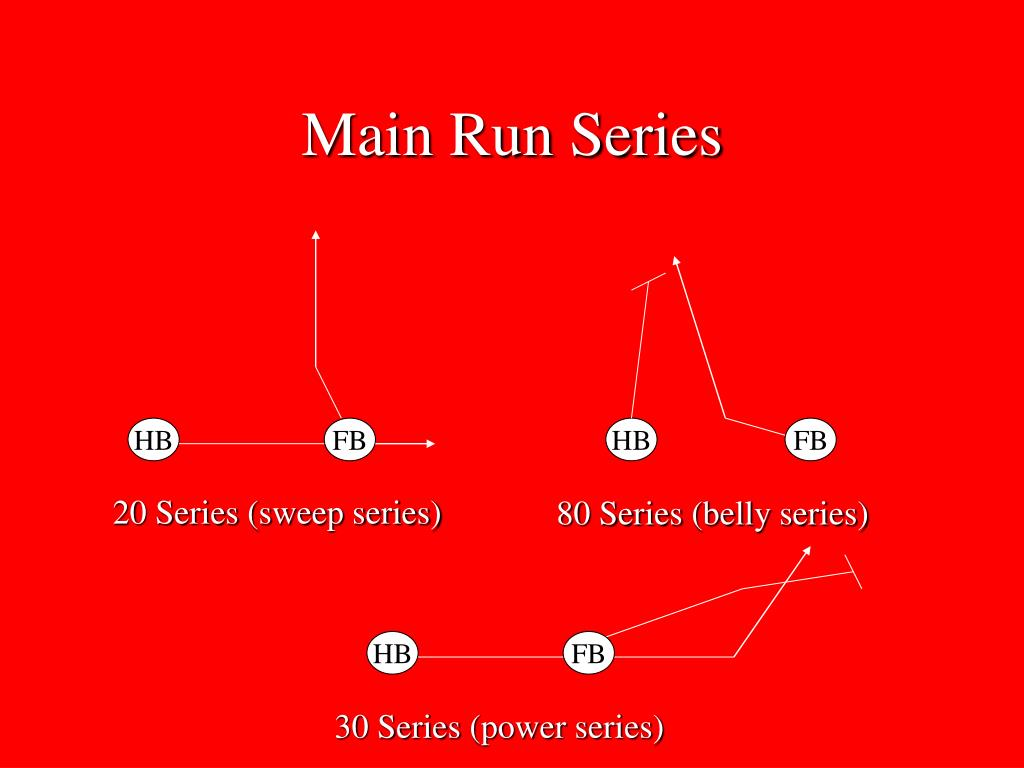 Main Run Series
