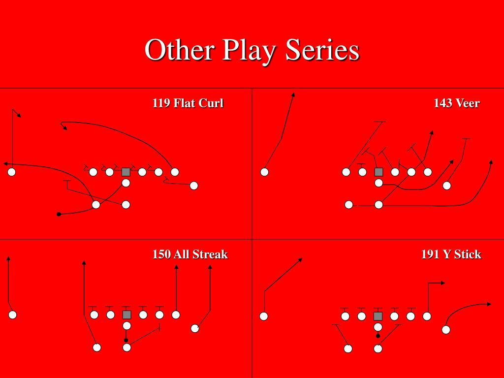 Other Play Series