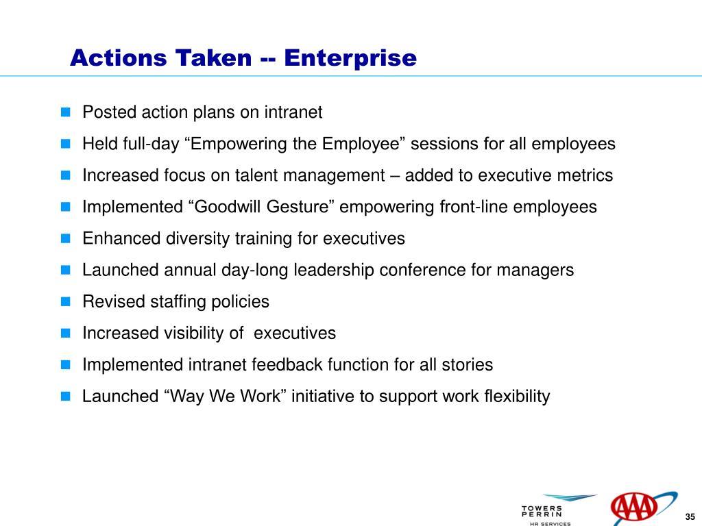Actions Taken -- Enterprise