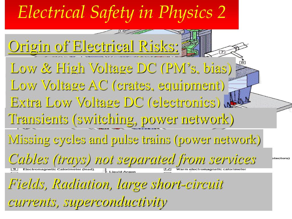 Electrical Safety in Physics 2