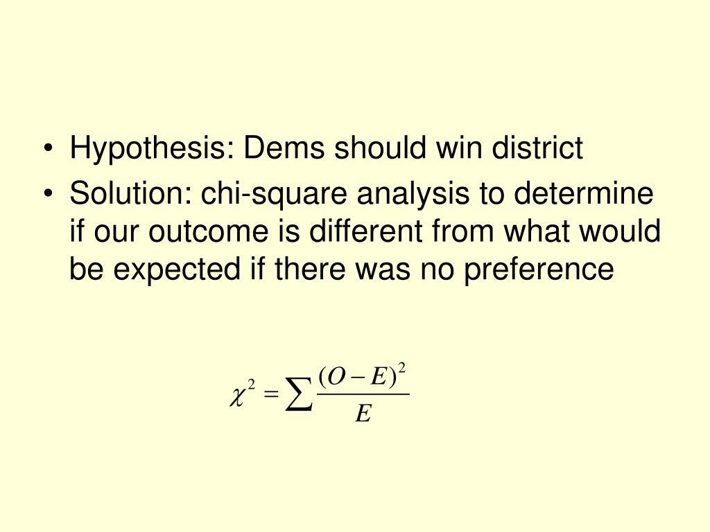 Hypothesis: Dems should win district