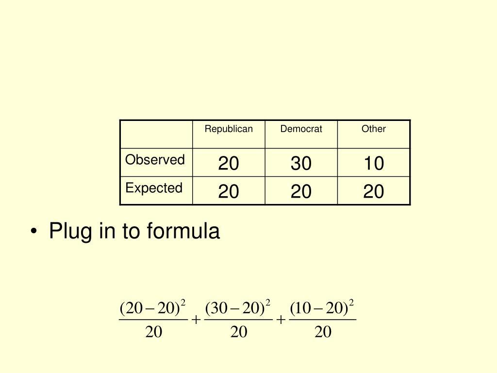 Plug in to formula