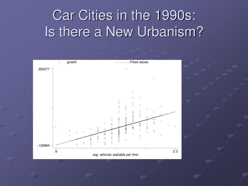 Car Cities in the 1990s: