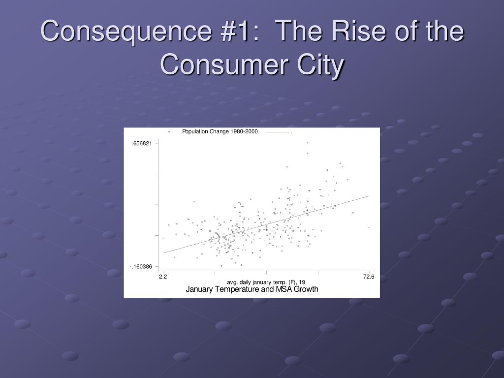Consequence #1:  The Rise of the Consumer City