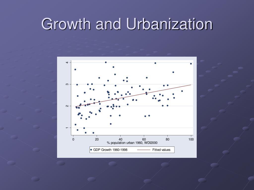 Growth and Urbanization