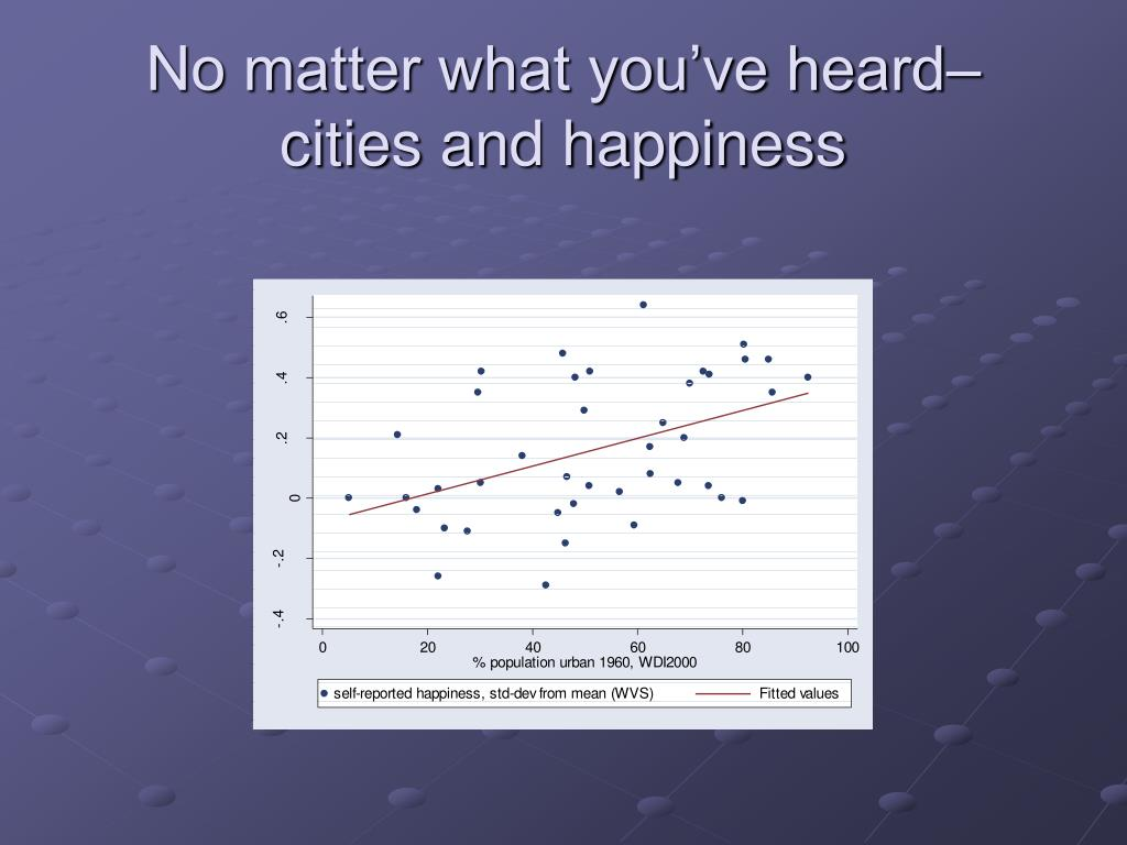 No matter what you've heard– cities and happiness