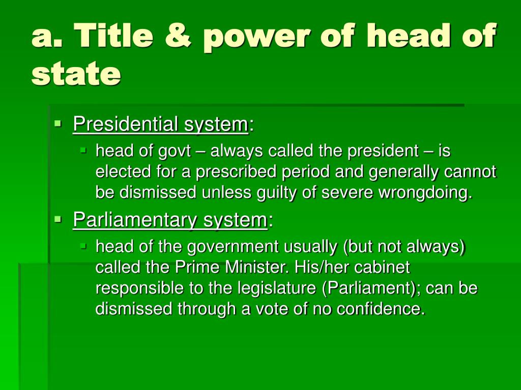 a. Title & power of head of state