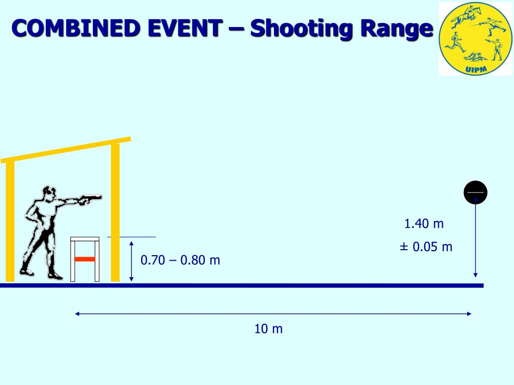 COMBINED EVENT – Shooting Range