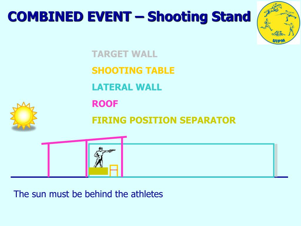 COMBINED EVENT – Shooting Stand
