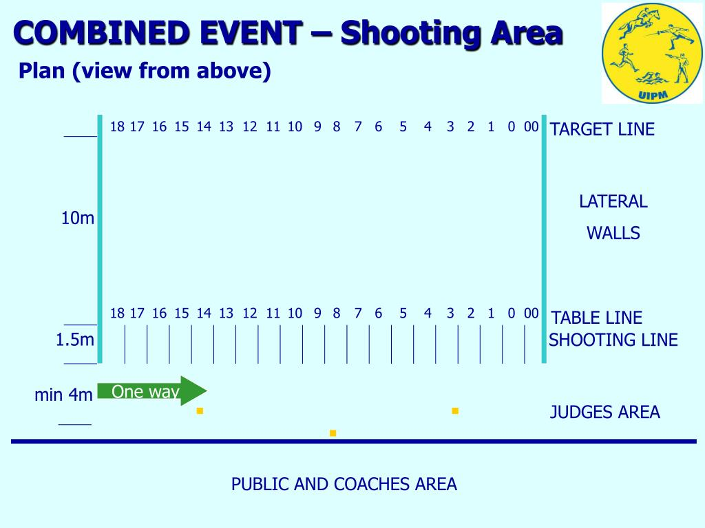 COMBINED EVENT – Shooting Area