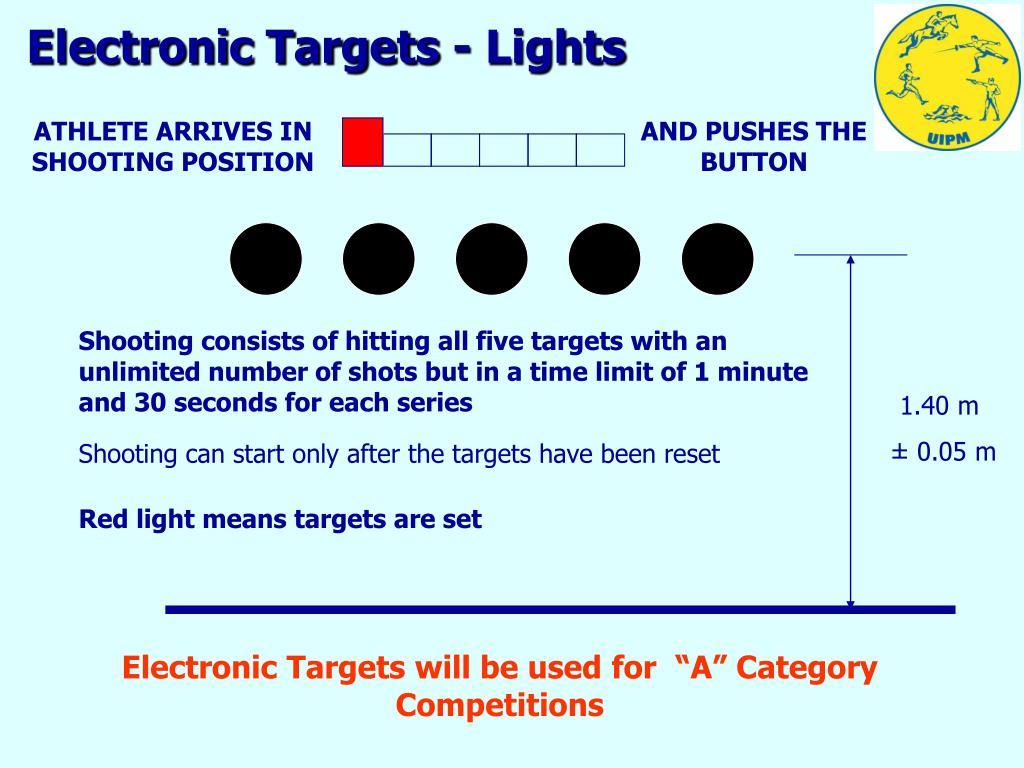 Electronic Targets -
