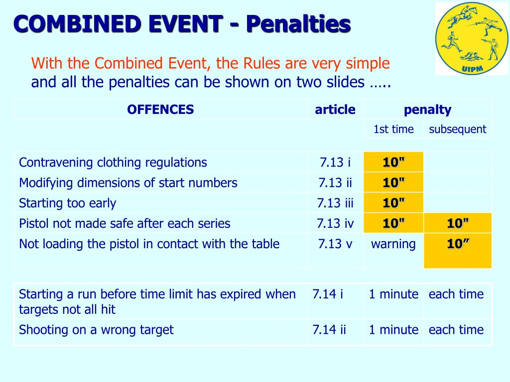 COMBINED EVENT