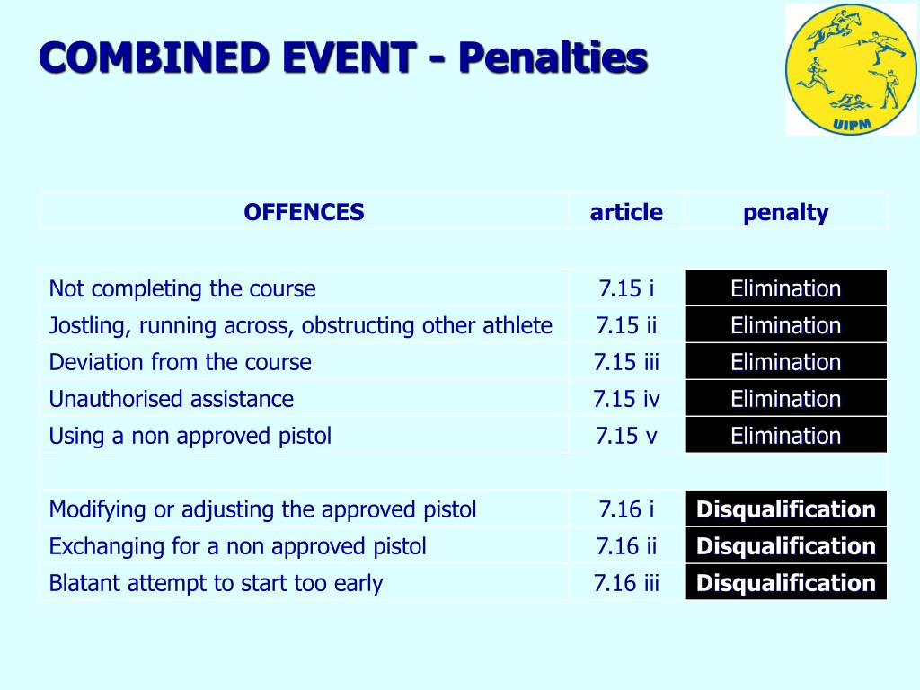 COMBINED EVENT - Penalties