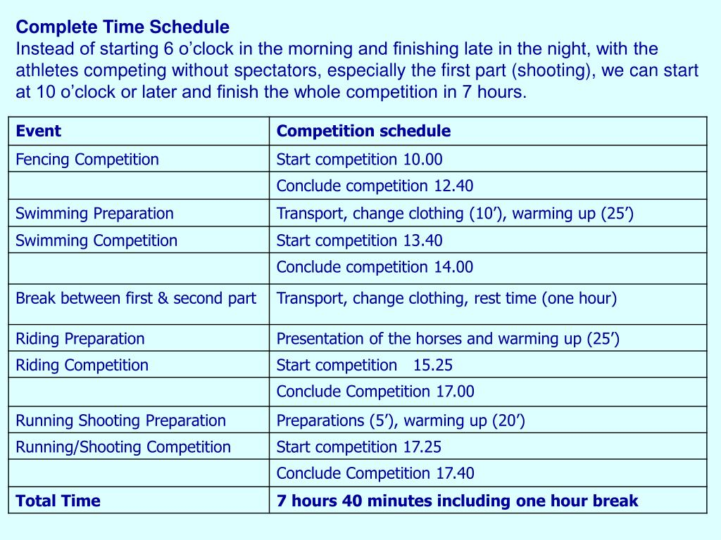 Complete Time