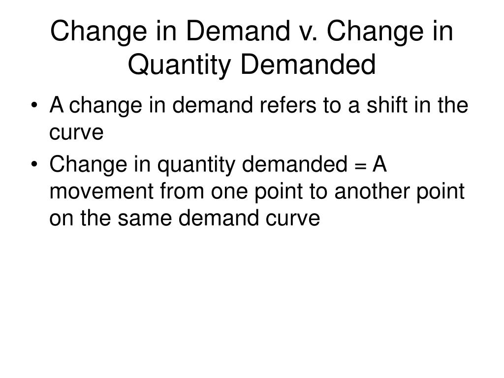 Change in Demand v. Change in Quantity Demanded