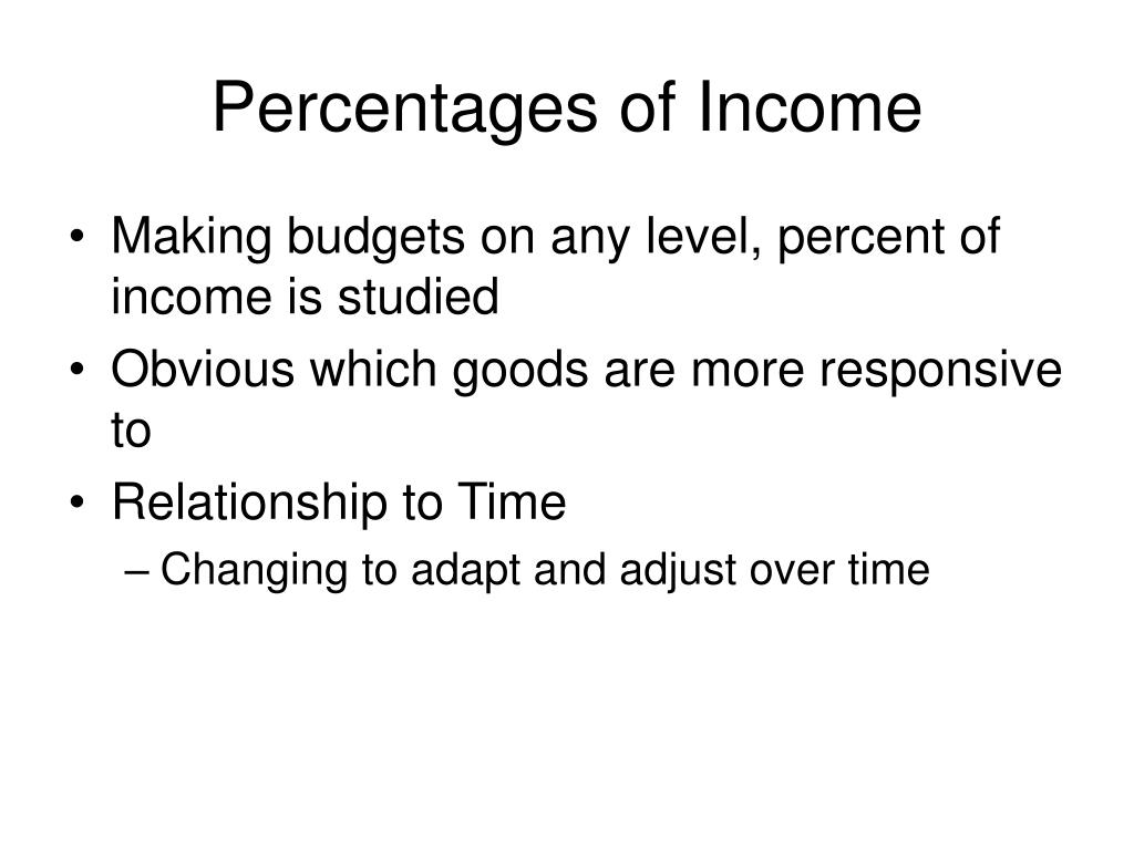 Percentages of Income