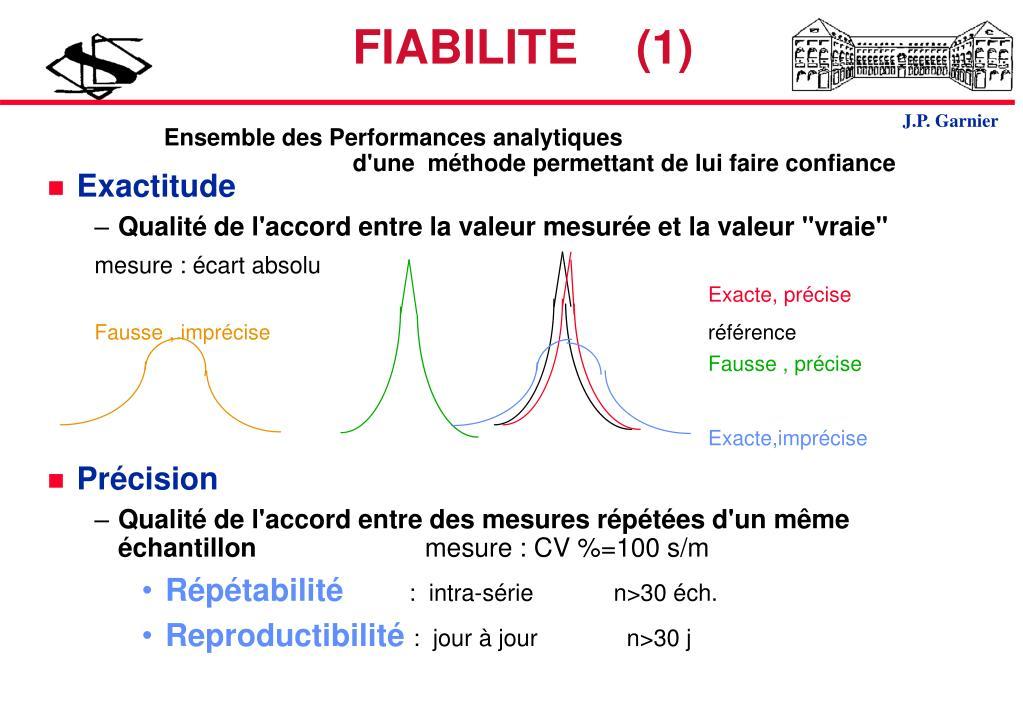 FIABILITE(1)