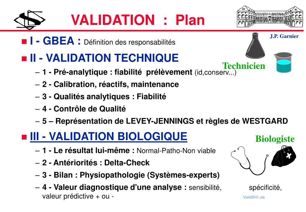 VALIDATION  :  Plan