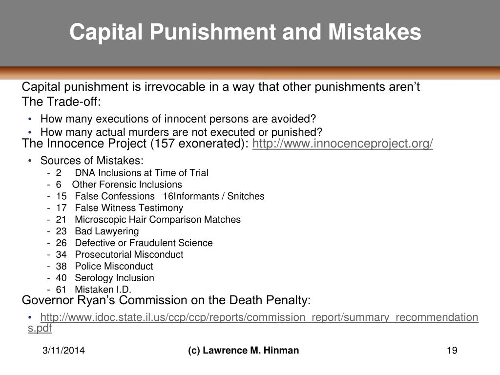 a report on the issues with capital punishment Essays, term papers, book reports, research papers on legal issues free papers and essays on capital punishment we provide free model essays on legal issues.