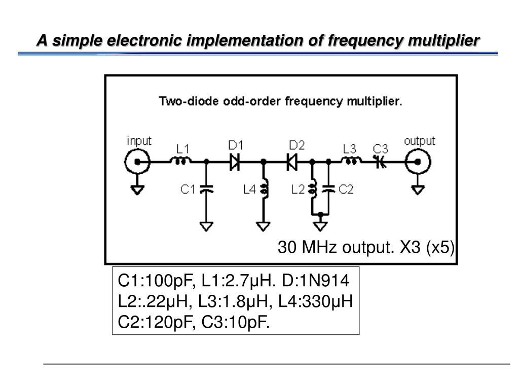 A simple electronic implementation of frequency multiplier