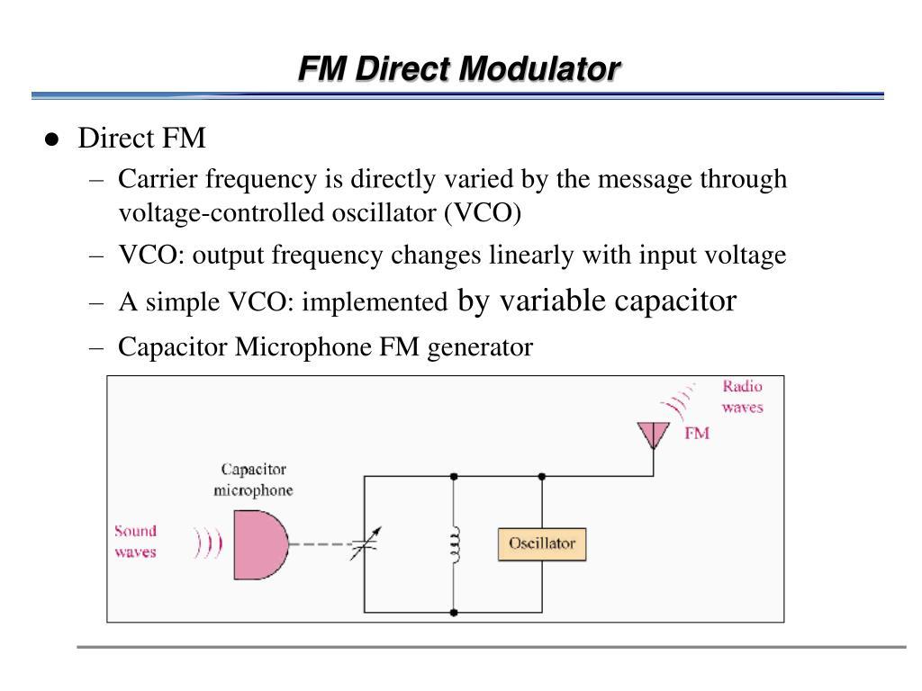 FM Direct Modulator