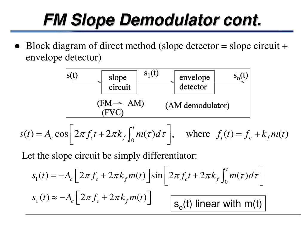 FM Slope Demodulator cont.