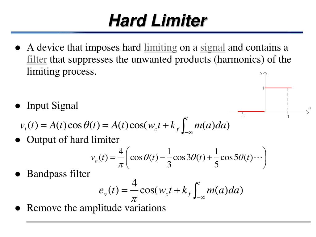 Hard Limiter