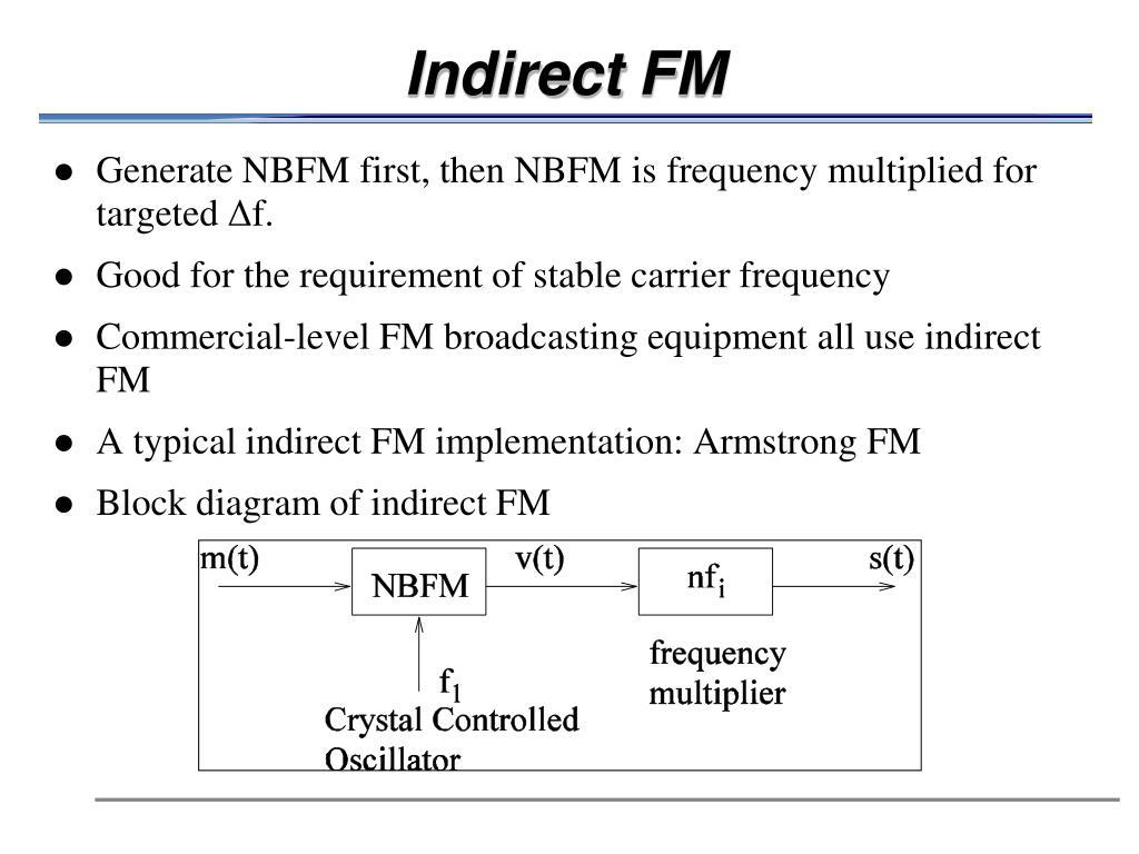 Indirect FM