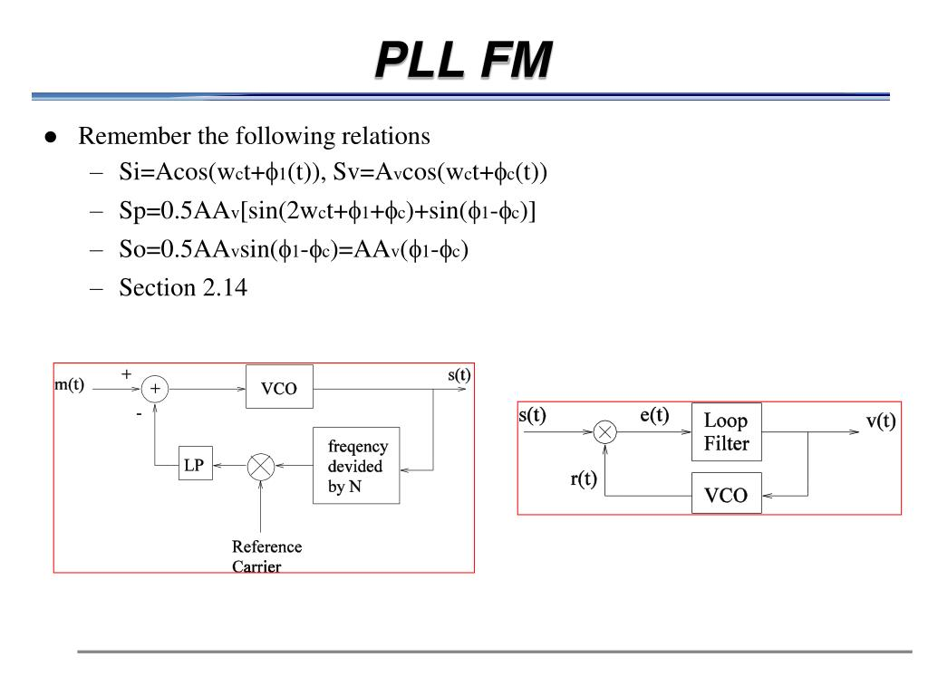 PLL FM