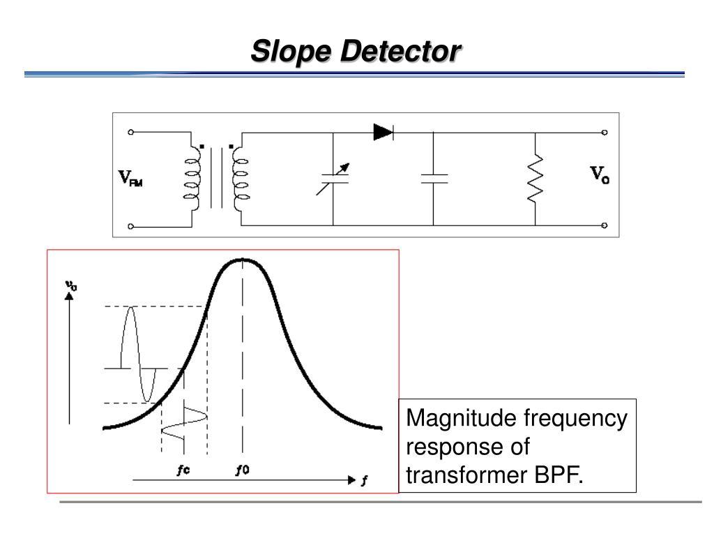 Slope Detector