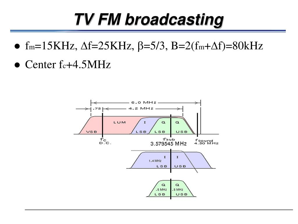 TV FM broadcasting