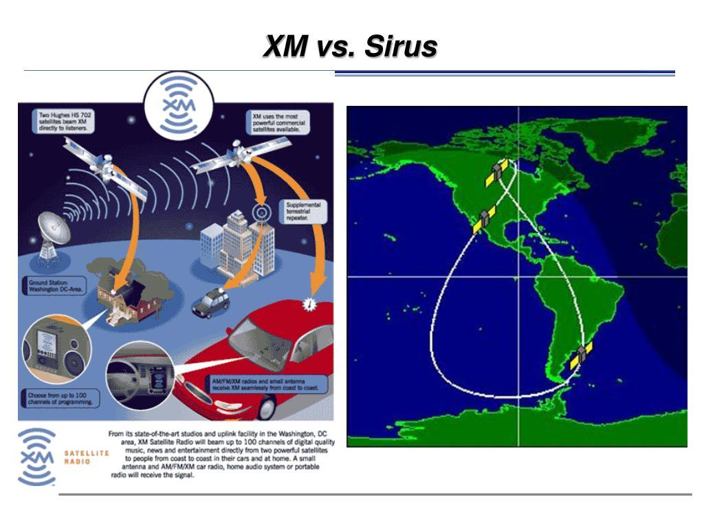 XM vs. Sirus