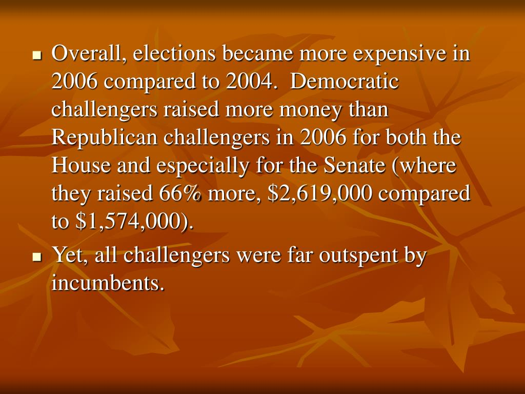 Overall, elections became more expensive in 2006 compared to 2004.  Democratic challengers raised more money than Republican challengers in 2006 for both the House and especially for the Senate (where they raised 66% more, $2,619,000 compared to $1,574,000).