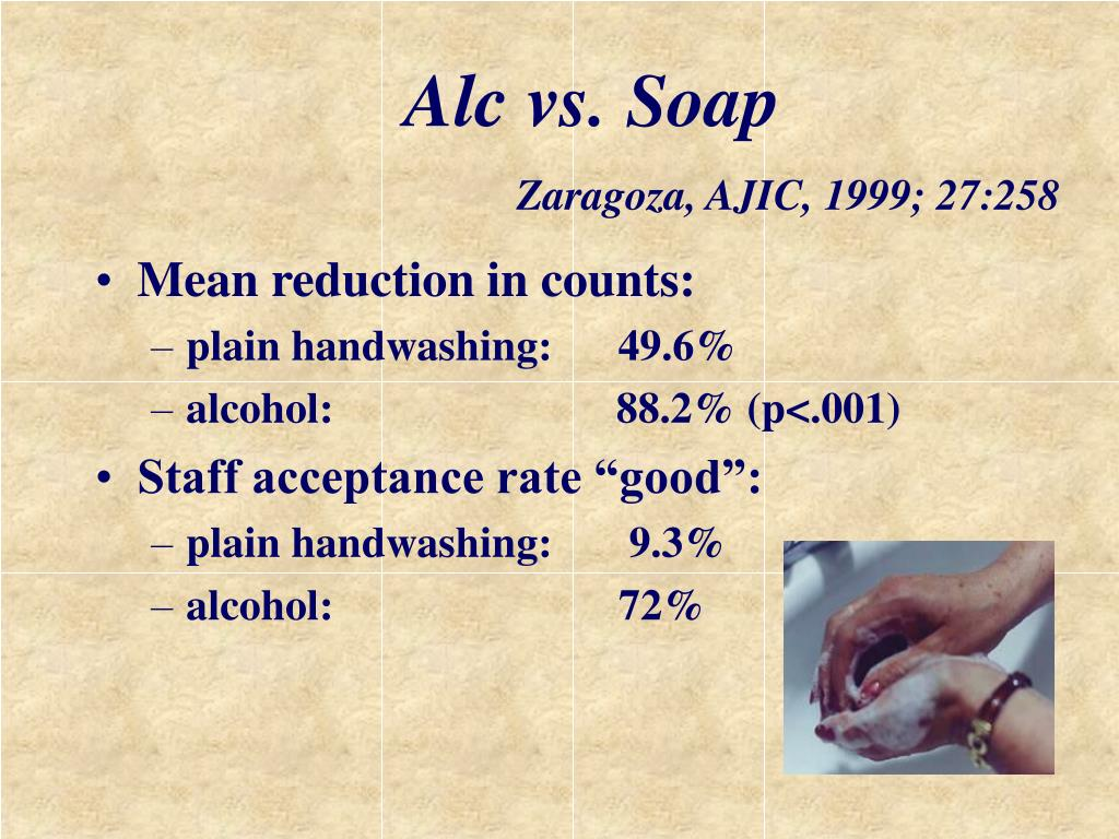 Alc vs. Soap