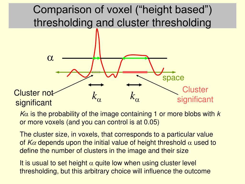 """Comparison of voxel (""""height based"""") thresholding and cluster thresholding"""