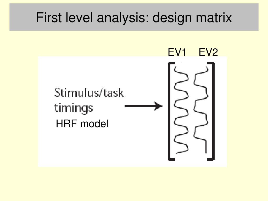 First level analysis: design matrix