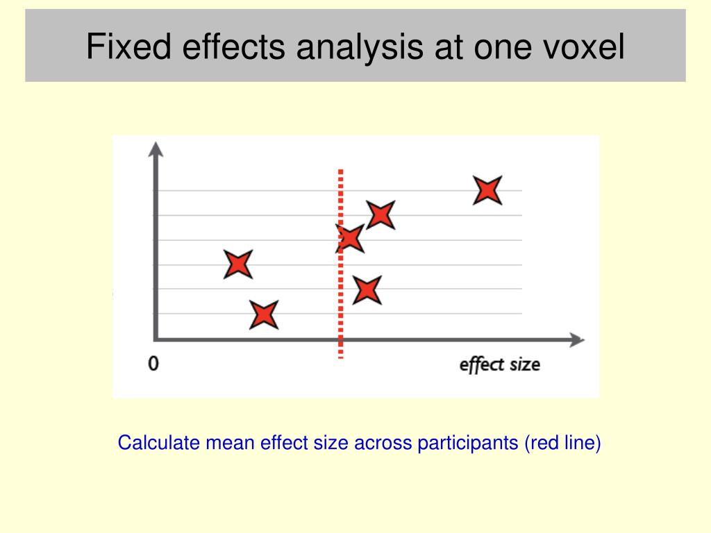 Fixed effects analysis at one voxel