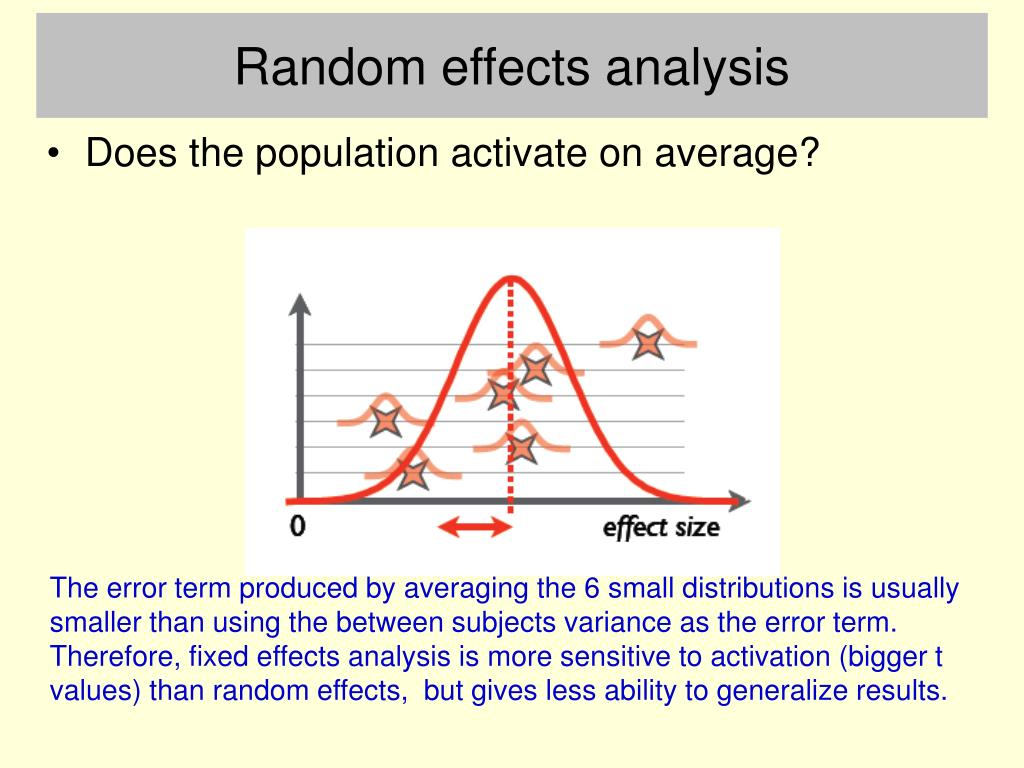 Random effects analysis