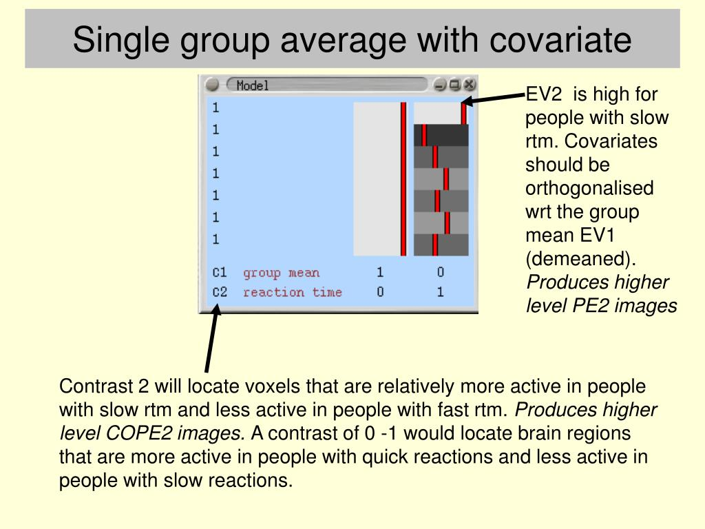 Single group average with covariate