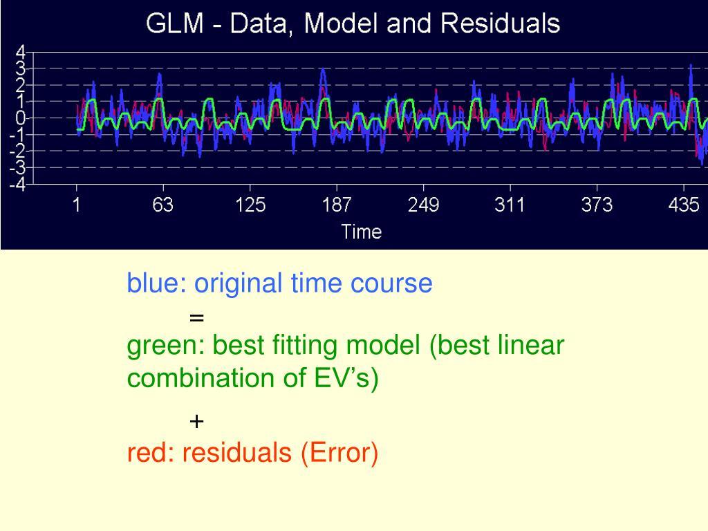 blue: original time course