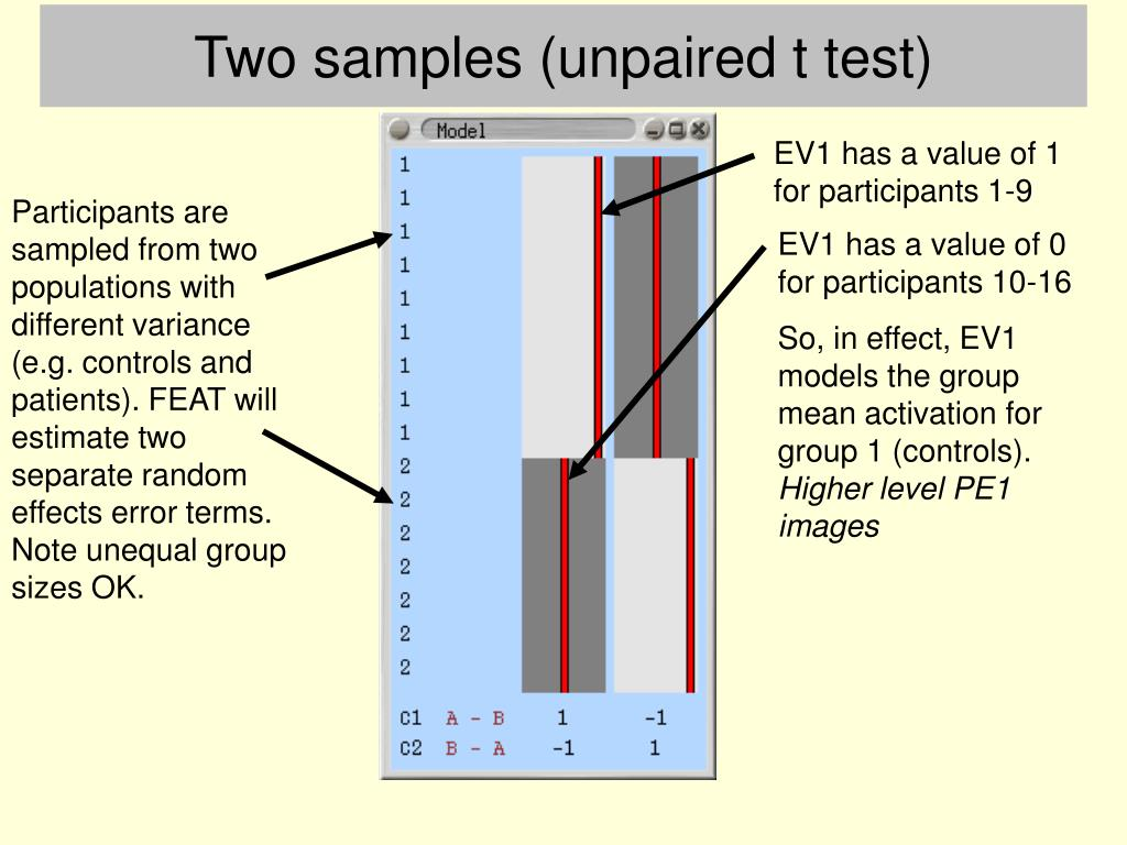 Two samples (unpaired t test)
