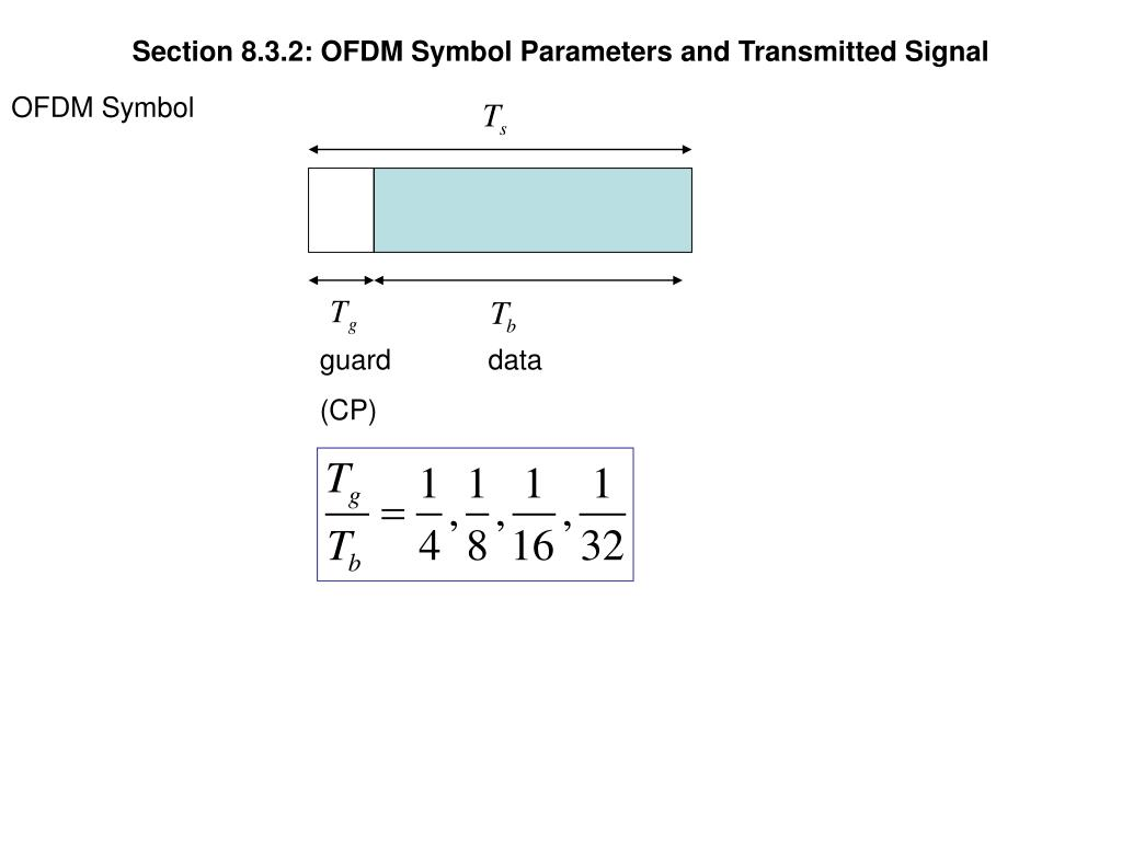Section 8.3.2: OFDM Symbol Parameters and Transmitted Signal