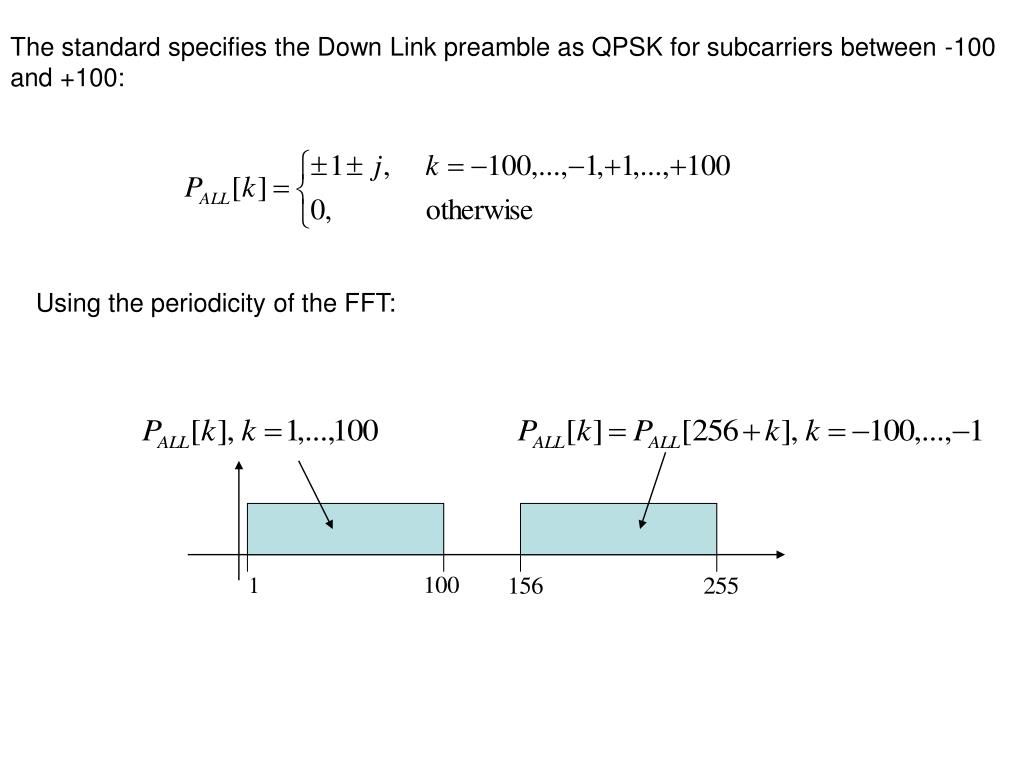 The standard specifies the Down Link preamble as QPSK for subcarriers between -100 and +100: