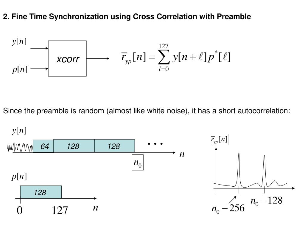 2. Fine Time Synchronization using Cross Correlation with Preamble