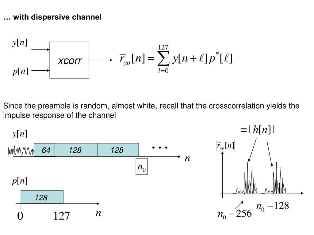 … with dispersive channel