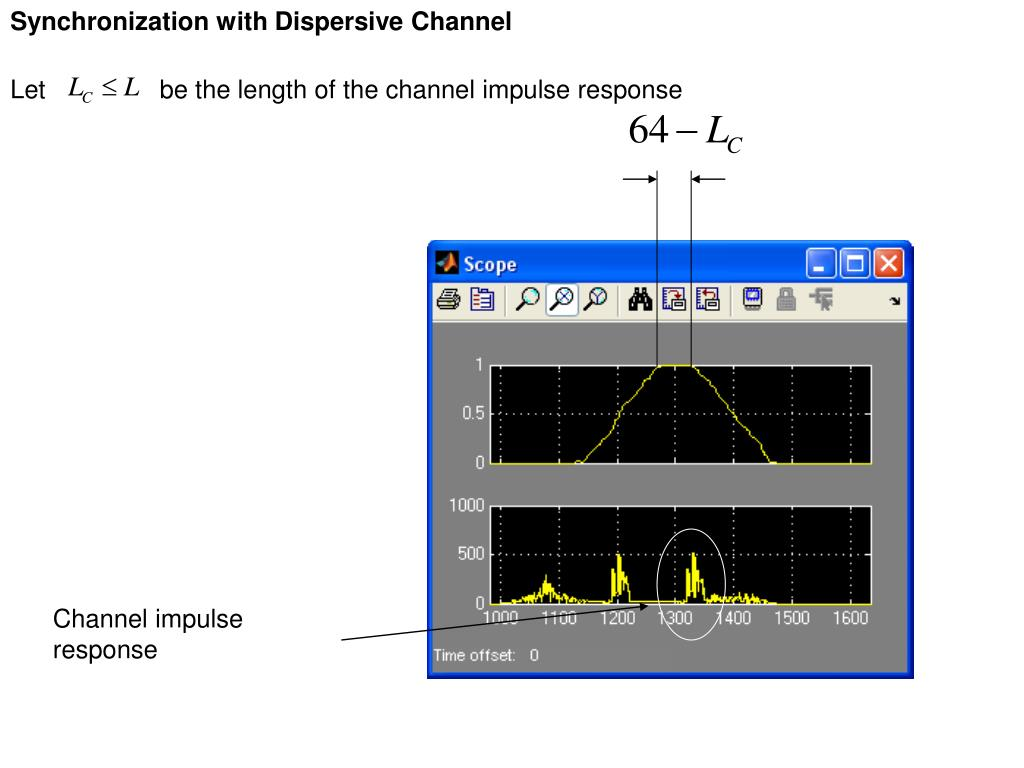 Synchronization with Dispersive Channel